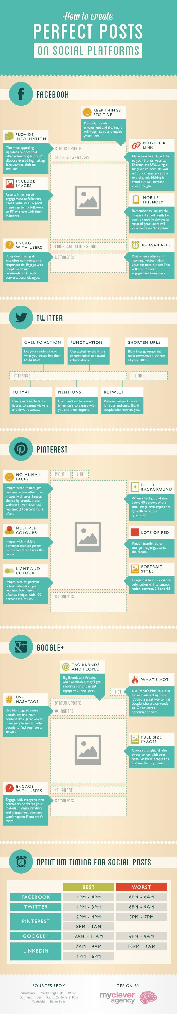 Infographic describing how to create the perfect social media post on multiple platforms