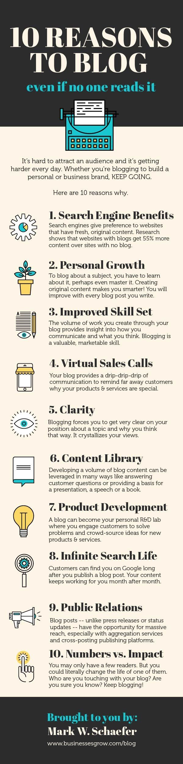 Infographic describing the top ten reasons why you should blog