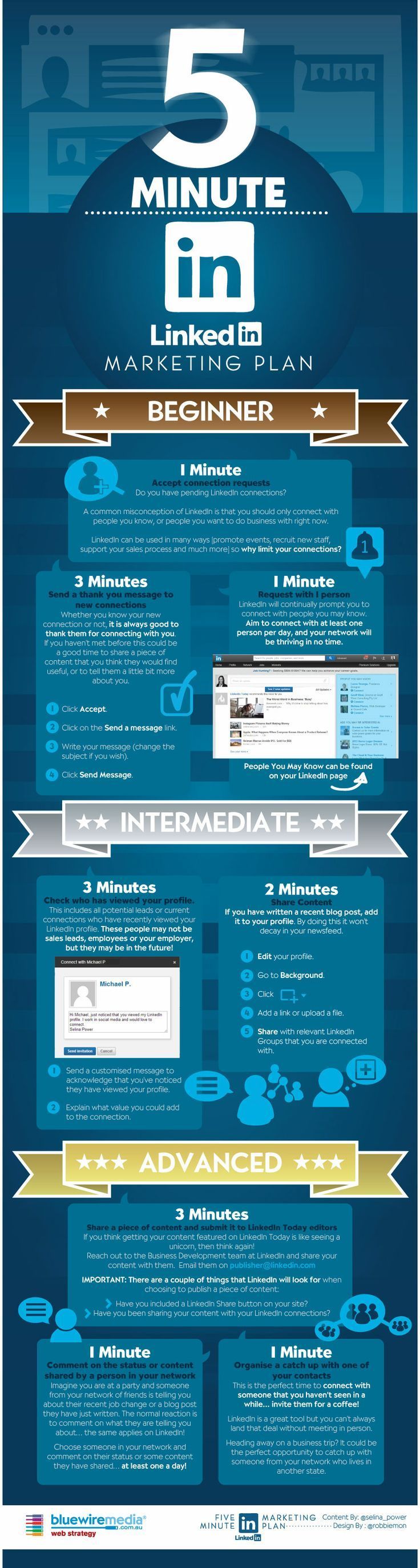 Infographic: 15 Minute LinkedIn Marketing Plan