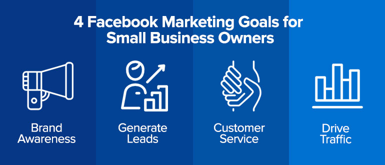 4 Facebook Marketing Goals for Small Business Owners